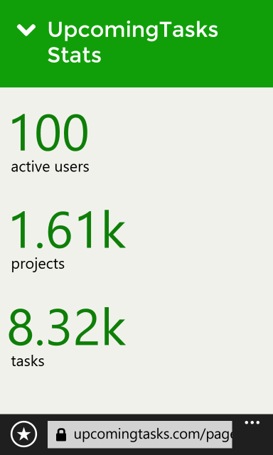 100 users